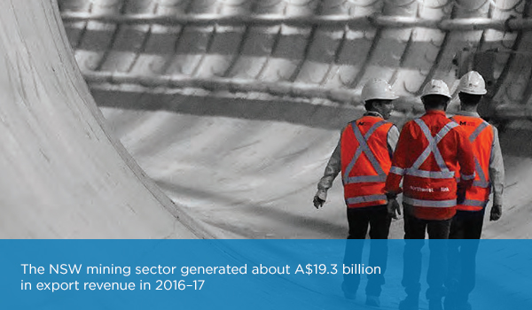 The NSW mining sector generated about A$19.3 billion in export revenue in 2016-17