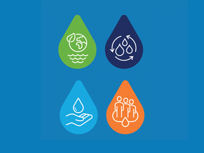 Water Reform Action Plan
